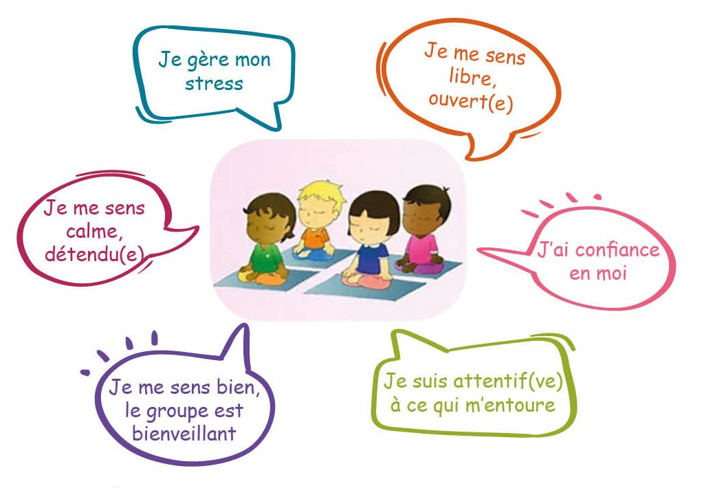 Sophrologie enfants adolescents